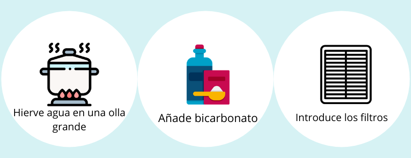 limpiar filtro campana bicarbonato